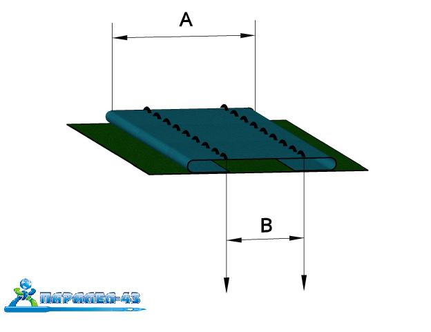 схема за продукт Водач за украсителна лента