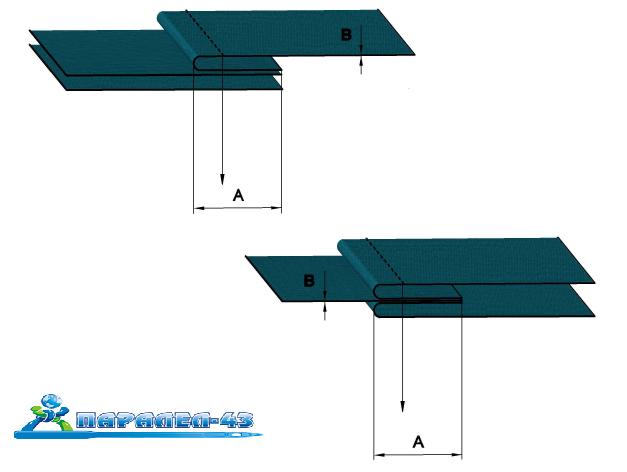 схема за продукт Водач за прикачване на платка към гръб за права машина
