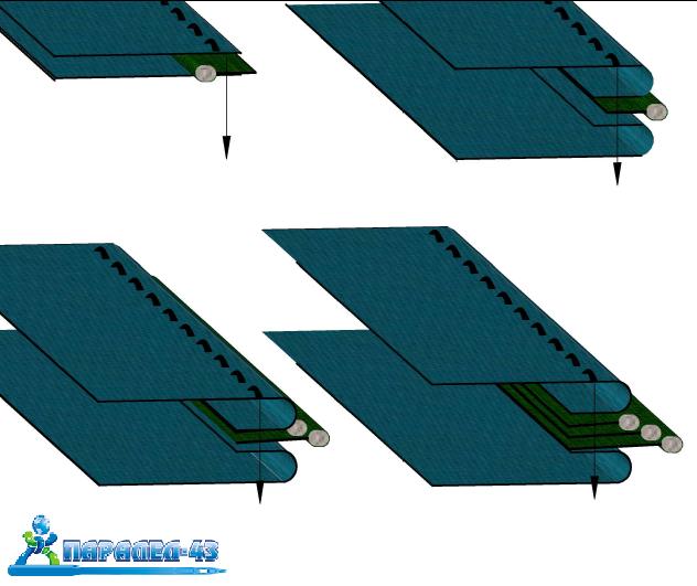 схема за продукт Водач за пришиване на допълнителни ленти за права машина